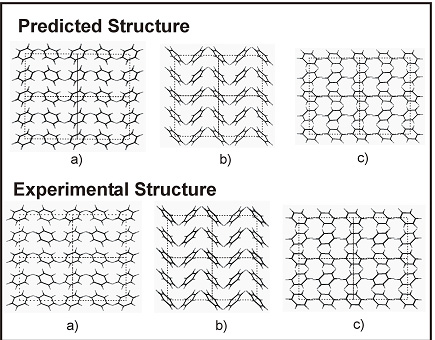 Predicted                 and Experimental Structure Diagram